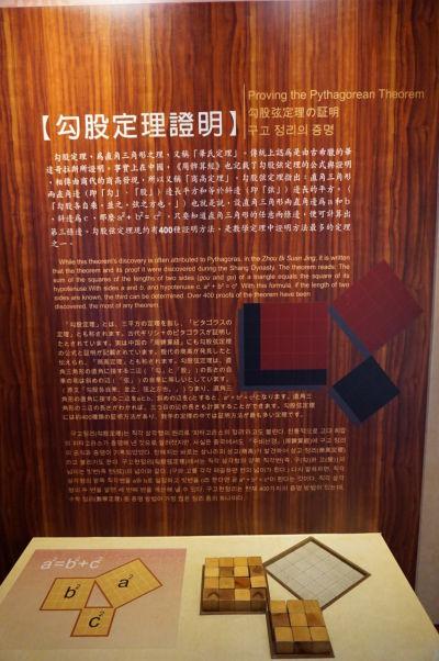 Interaktívne múzeum Konfuciovho chrámu v Tchaj-peji - deti si tu môžu overiť napríklad Pytagorovu vetu