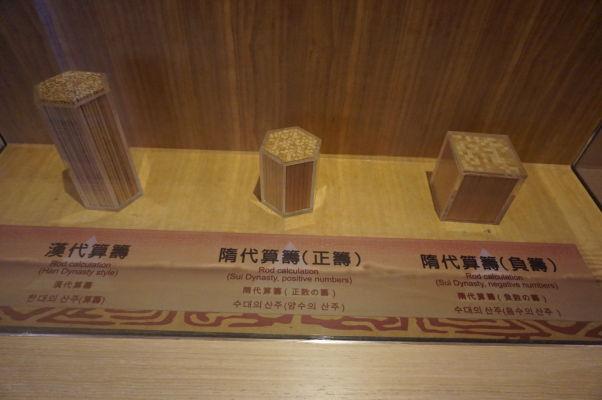 Interaktívne múzeum Konfuciovho chrámu v Tchaj-peji - dôležitú rolu to hrá matematika