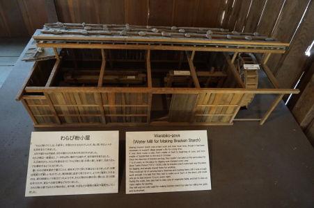 Model vodou poháňaného mlynského kola