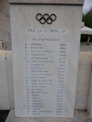 Zoznam všetkých (letných) olympiád (pokračuje na druhej tabuli)