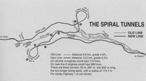 Plán špirálových tunelov v kopci v parku Yoho (zdroj: Trainsweb.com)